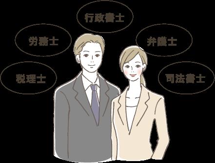 福山市のファイナンシャルプランナー 相続/資産運用/ライフプラン相談/不動産仲介